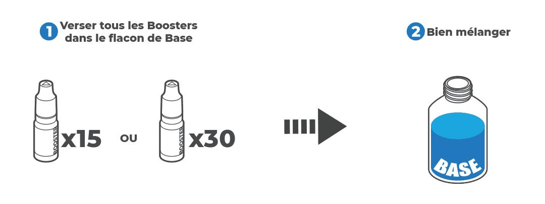Pack DIY Revolute 1 litre