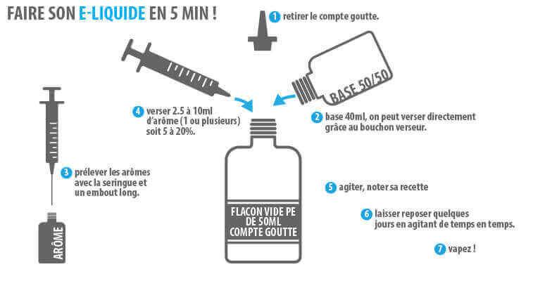 primo e dosage