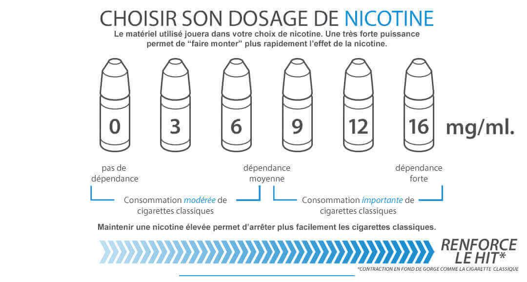 diy-choisir-son-dosage-de-nicotine.jpg