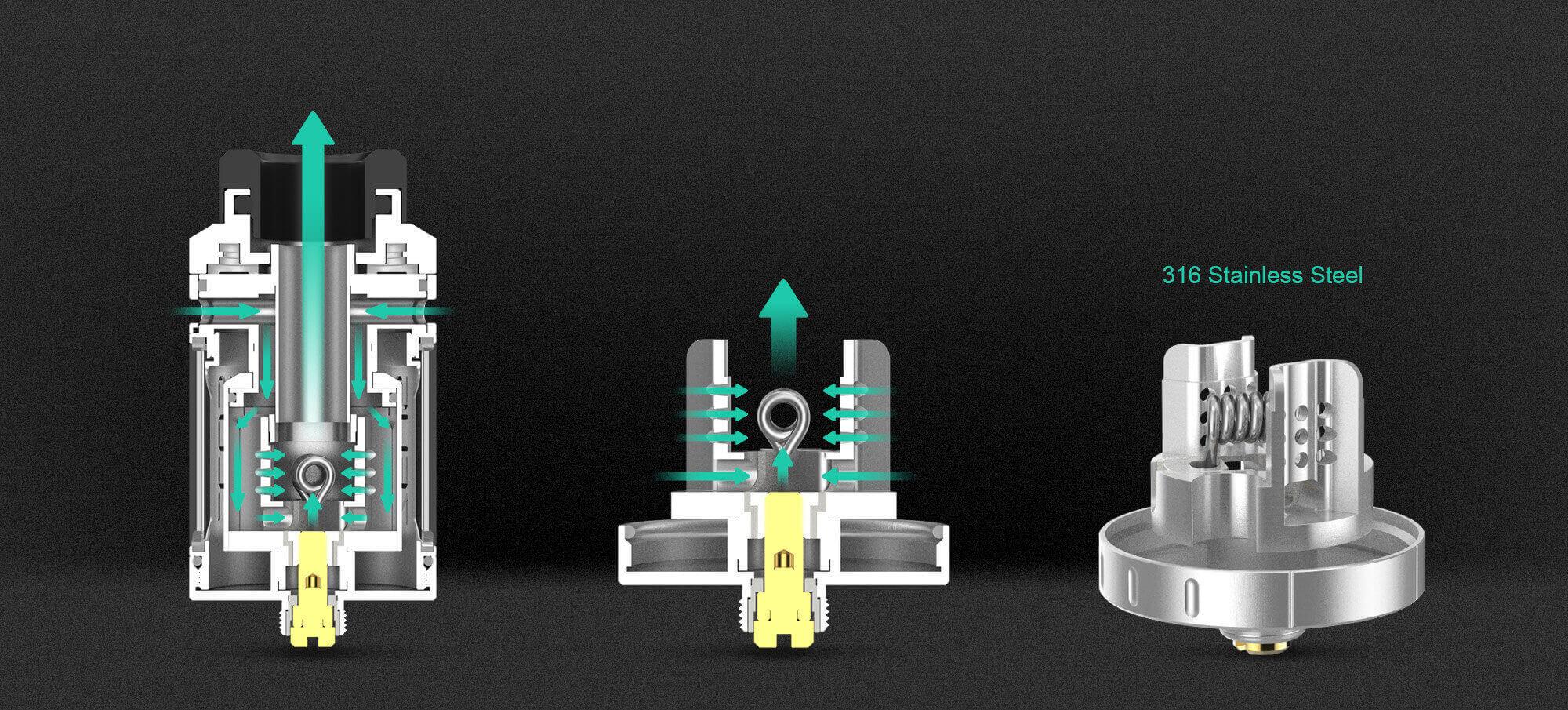 Système du Zeus RTA 3D Airflow