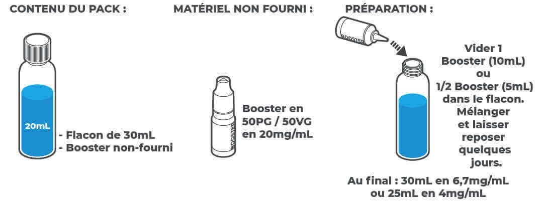 E-liquide Re-Animator Mix'n'Vape Le French Liquide