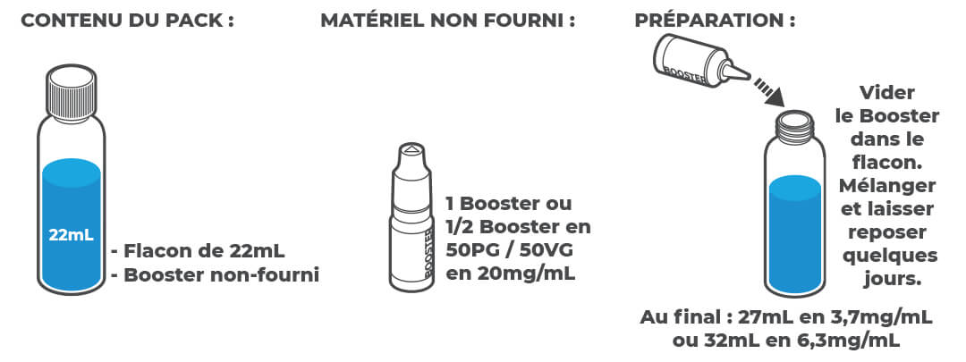 E-liquide Black Sheep 22 mL Mix'n'Vape