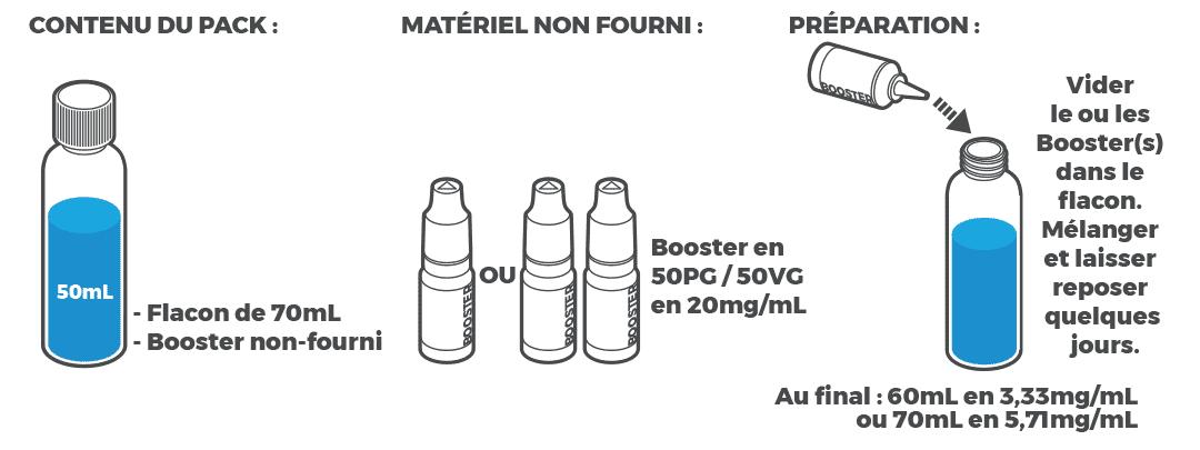 E-liquide Curieux Astrale Mix'n'Vape