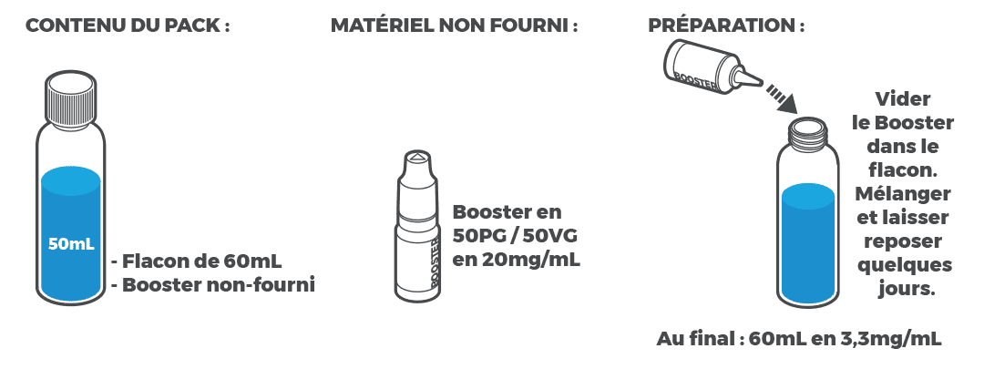 E-liquide Mix'n'Vape par Les Vapeurs Pop & Curieux