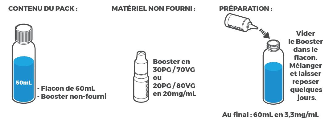 E-liquide Mix'n'Vape 50 mL Fu Man Brews