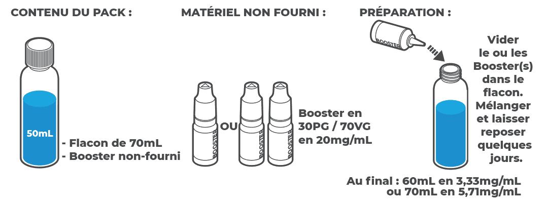 E-liquide Mix'n'Vape Le Fruit Défendu 50 mL