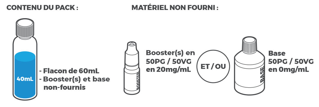 E-liquide Snake Oil Mix'n'Vape 40 mL