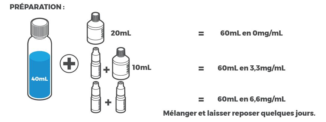 E-liquide Snake Oil 40 mL Mix'n'Vape