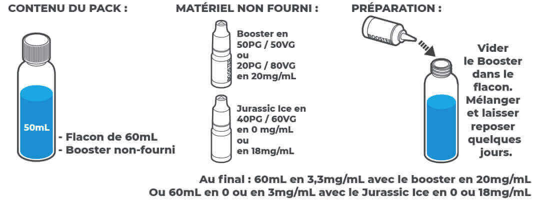E-liquides Vapozaurs Mix'n'Vape par Vaponaute